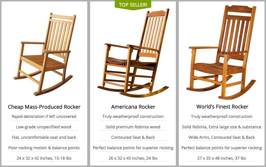 Frontera Americana Rocker Chair Review & Sale