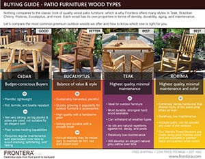 Outdoor Furniture Wood Types Ing Guide